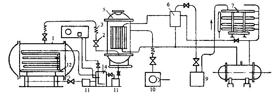 下图为捕水器-真空泵机组冻干设备.