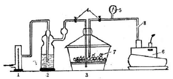 减压实验装置示意图
