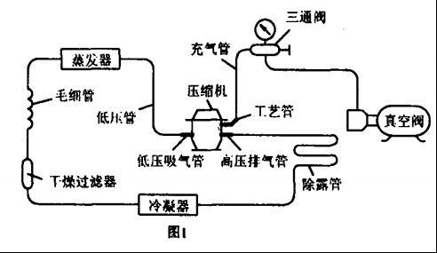 缩机的工艺管通过三通阀图片